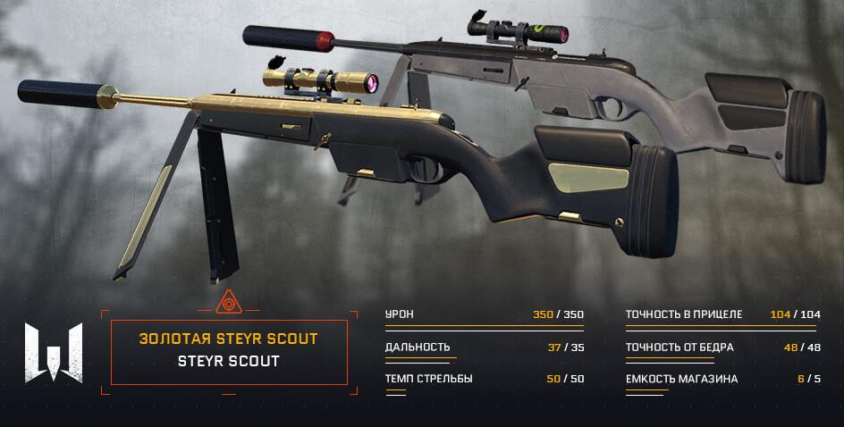 Steyr Scout